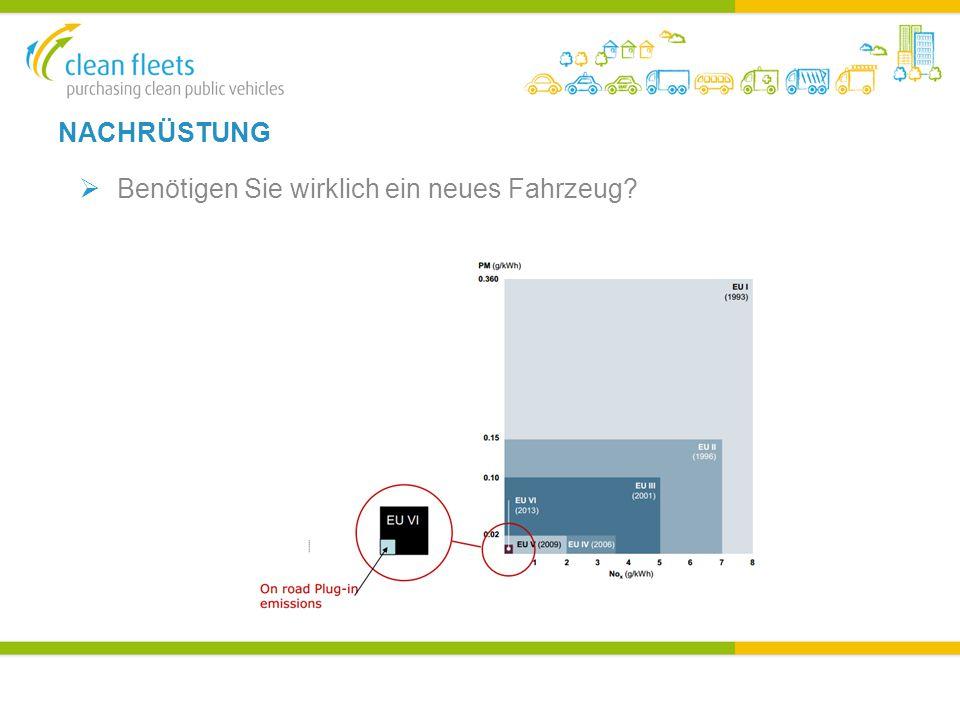 BESCHAFFUNGS BEISPIEL 5 - BUSSE Madrid  142 CNG und 23 CNG Hybrid Busse vom ÖPNV Betreiber beschafft  Genutzte CVD Methode – Option 1 und 2  Option 1 – Nur CNG, Elektro oder Hybrid zugelassen  Option 2, 10 Punkte Treibstoffverbrauch und 10 Punkte Schadstoffemissionen  30-50% weniger NO x Emissionen