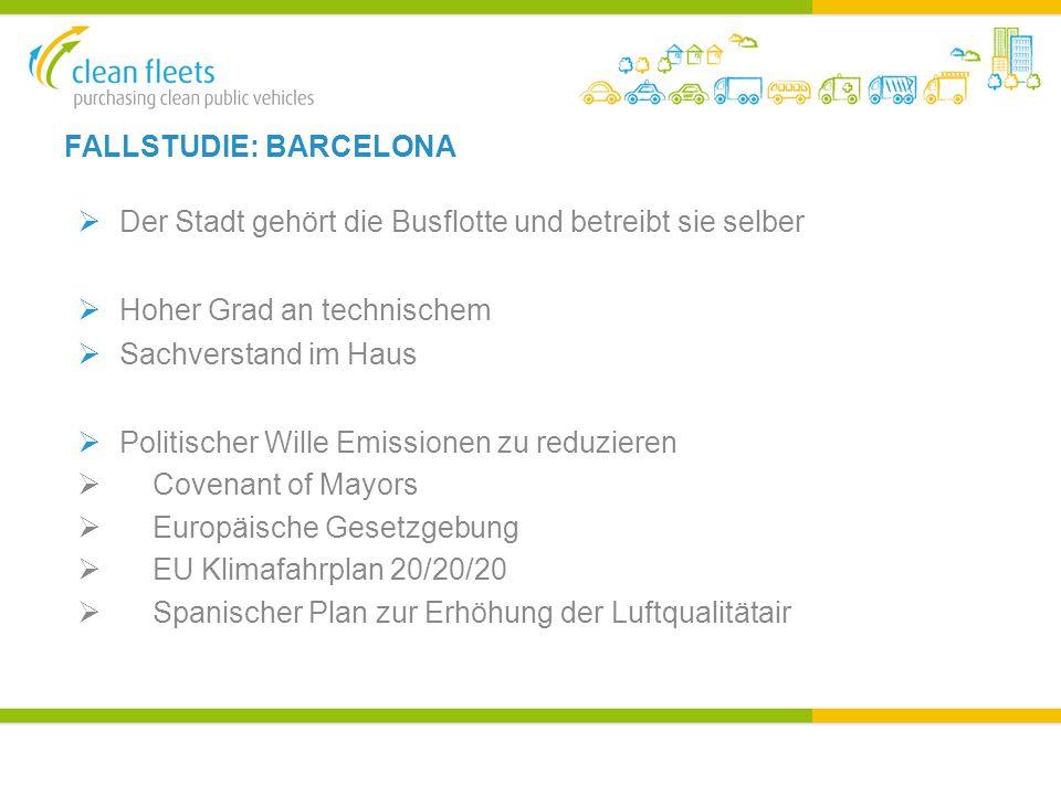 FALLSTUDIE: BARCELONA  Barcelona Luftreinhalte Plan 2011  7 Gebiete  13 Ziele  34 Luftmessnetz Stationen  Ergebnis  425 Busse umgerüstet mit SCR+CRT Filtern  70 Busse wurden zu Diesel/ elektrischen Hybrid Bussen umgerüstet