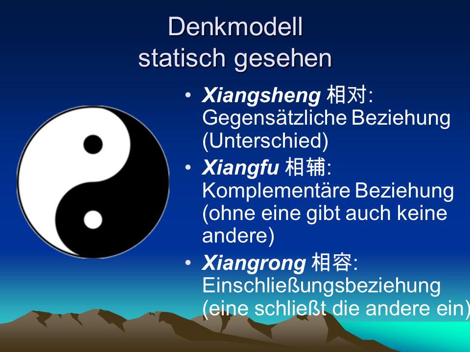 Denkmodell statisch gesehen Xiangsheng 相对 : Gegensätzliche Beziehung (Unterschied) Xiangfu 相辅 : Komplementäre Beziehung (ohne eine gibt auch keine and