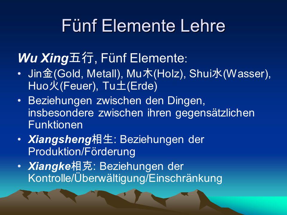 Fünf Elemente Lehre Wu Xing 五行, Fünf Elemente : Jin 金 (Gold, Metall), Mu 木 (Holz), Shui 水 (Wasser), Huo 火 (Feuer), Tu 土 (Erde) Beziehungen zwischen de