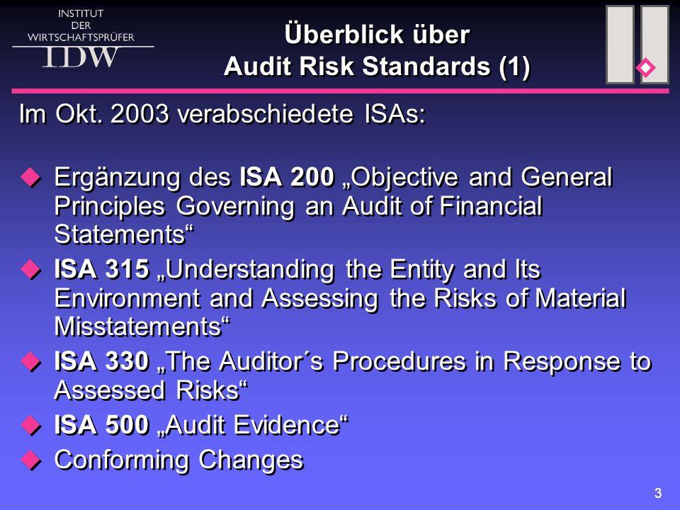 """3 Überblick über Audit Risk Standards (1) Im Okt. 2003 verabschiedete ISAs:  Ergänzung des ISA 200 """"Objective and General Principles Governing an Aud"""
