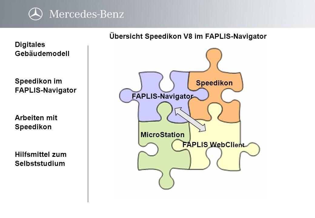 Übersicht Speedikon V8 im FAPLIS-Navigator Digitales Gebäudemodell Speedikon im FAPLIS-Navigator Arbeiten mit Speedikon Hilfsmittel zum Selbststudium