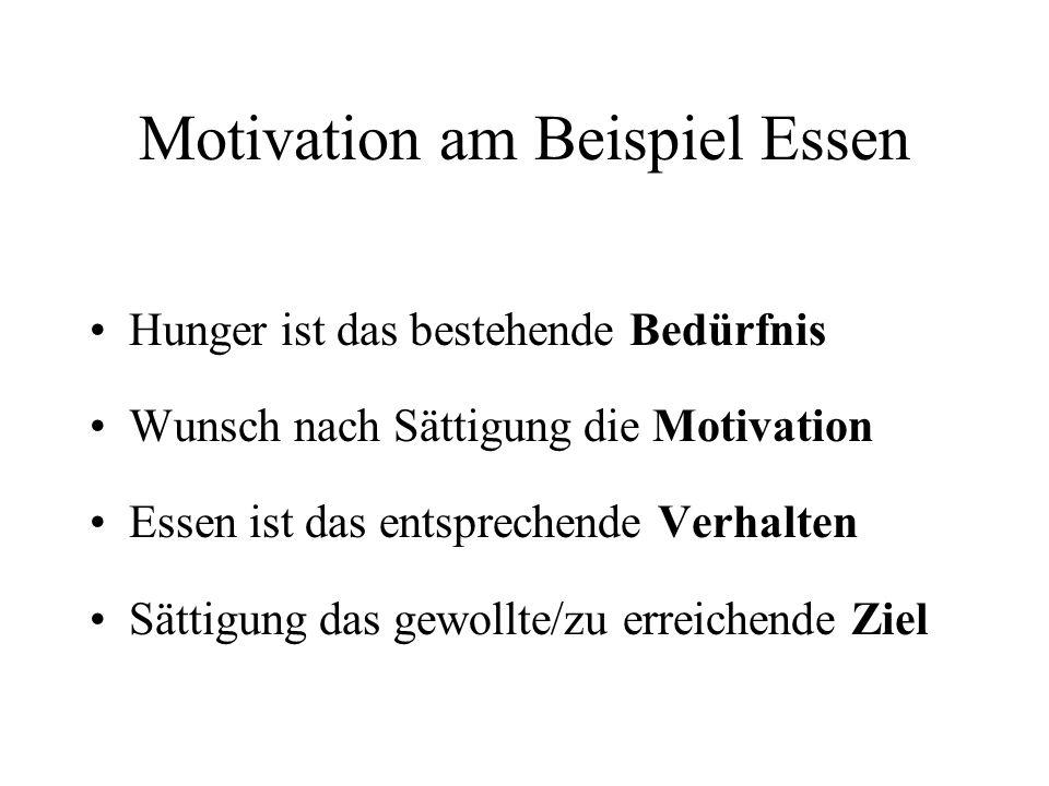Motivation am Beispiel Essen Hunger ist das bestehende Bedürfnis Wunsch nach Sättigung die Motivation Essen ist das entsprechende Verhalten Sättigung