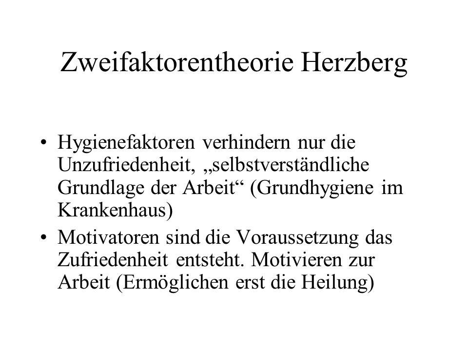"""Zweifaktorentheorie Herzberg Hygienefaktoren verhindern nur die Unzufriedenheit, """"selbstverständliche Grundlage der Arbeit"""" (Grundhygiene im Krankenha"""