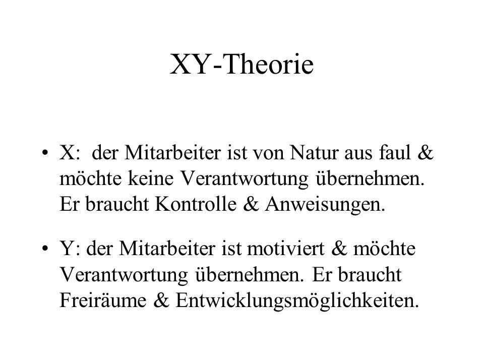 XY-Theorie X: der Mitarbeiter ist von Natur aus faul & möchte keine Verantwortung übernehmen. Er braucht Kontrolle & Anweisungen. Y: der Mitarbeiter i