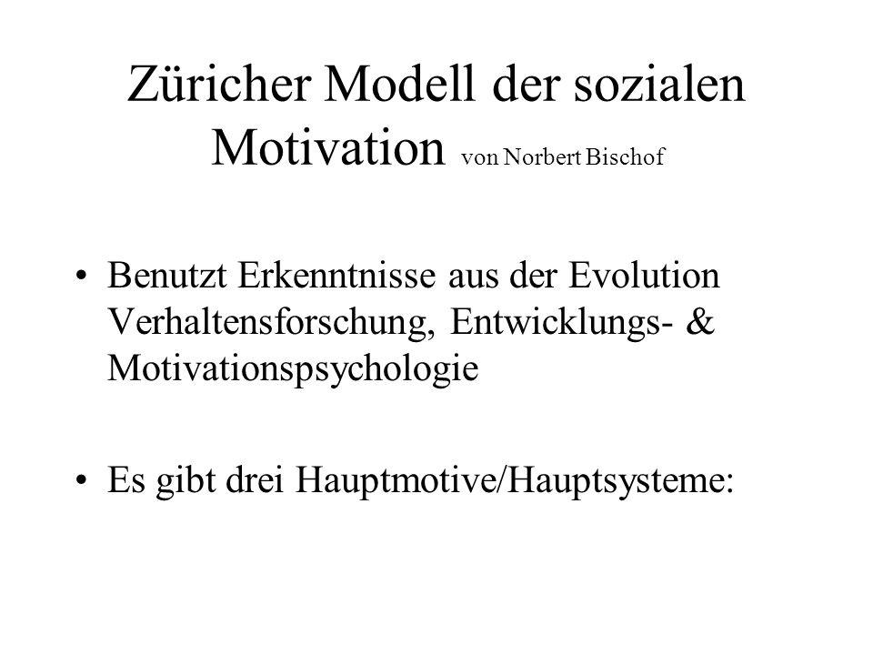 Züricher Modell der sozialen Motivation von Norbert Bischof Benutzt Erkenntnisse aus der Evolution Verhaltensforschung, Entwicklungs- & Motivationspsy