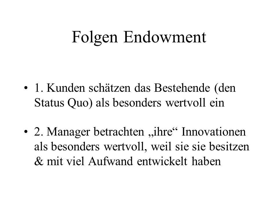 """Folgen Endowment 1. Kunden schätzen das Bestehende (den Status Quo) als besonders wertvoll ein 2. Manager betrachten """"ihre"""" Innovationen als besonders"""