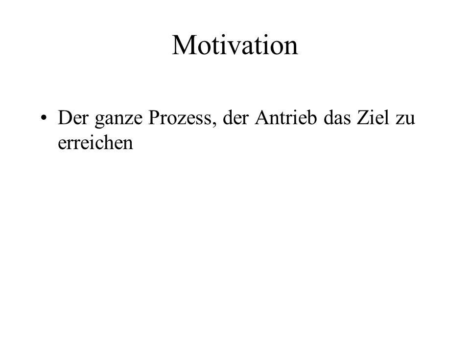 Motivation Der ganze Prozess, der Antrieb das Ziel zu erreichen