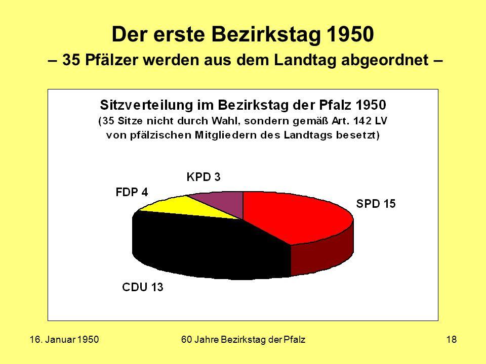 16. Januar 195060 Jahre Bezirkstag der Pfalz18 Der erste Bezirkstag 1950 – 35 Pfälzer werden aus dem Landtag abgeordnet –