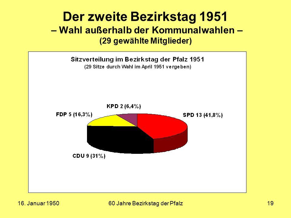 16. Januar 195060 Jahre Bezirkstag der Pfalz19 Der zweite Bezirkstag 1951 – Wahl außerhalb der Kommunalwahlen – (29 gewählte Mitglieder)