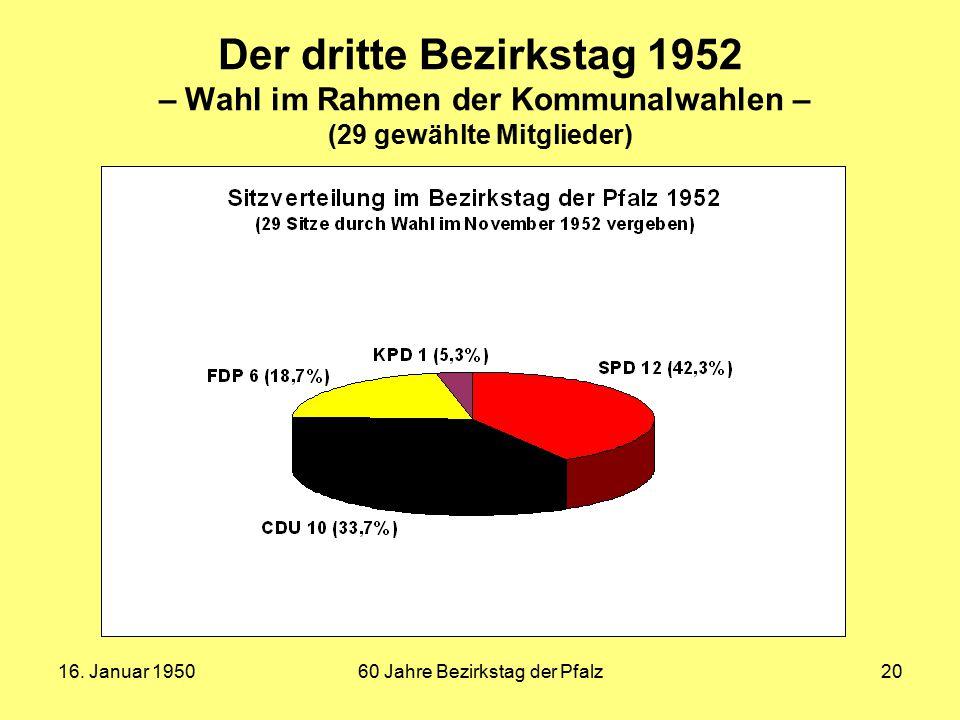 16. Januar 195060 Jahre Bezirkstag der Pfalz20 Der dritte Bezirkstag 1952 – Wahl im Rahmen der Kommunalwahlen – (29 gewählte Mitglieder)