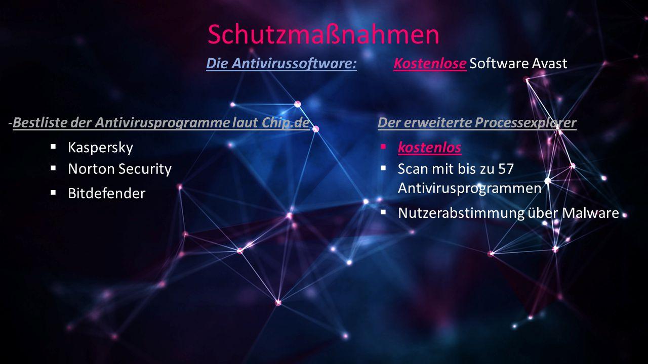 Schutzmaßnahmen Die Antivirussoftware:Kostenlose Software Avast -Bestliste der Antivirusprogramme laut Chip.de  Kaspersky  Norton Security  Bitdefender Der erweiterte Processexplorer  kostenlos  Scan mit bis zu 57 Antivirusprogrammen  Nutzerabstimmung über Malware