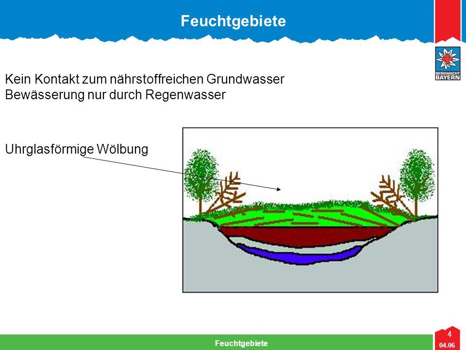 4 04.06 Feuchtgebiete Kein Kontakt zum nährstoffreichen Grundwasser Bewässerung nur durch Regenwasser Uhrglasförmige Wölbung Feuchtgebiete