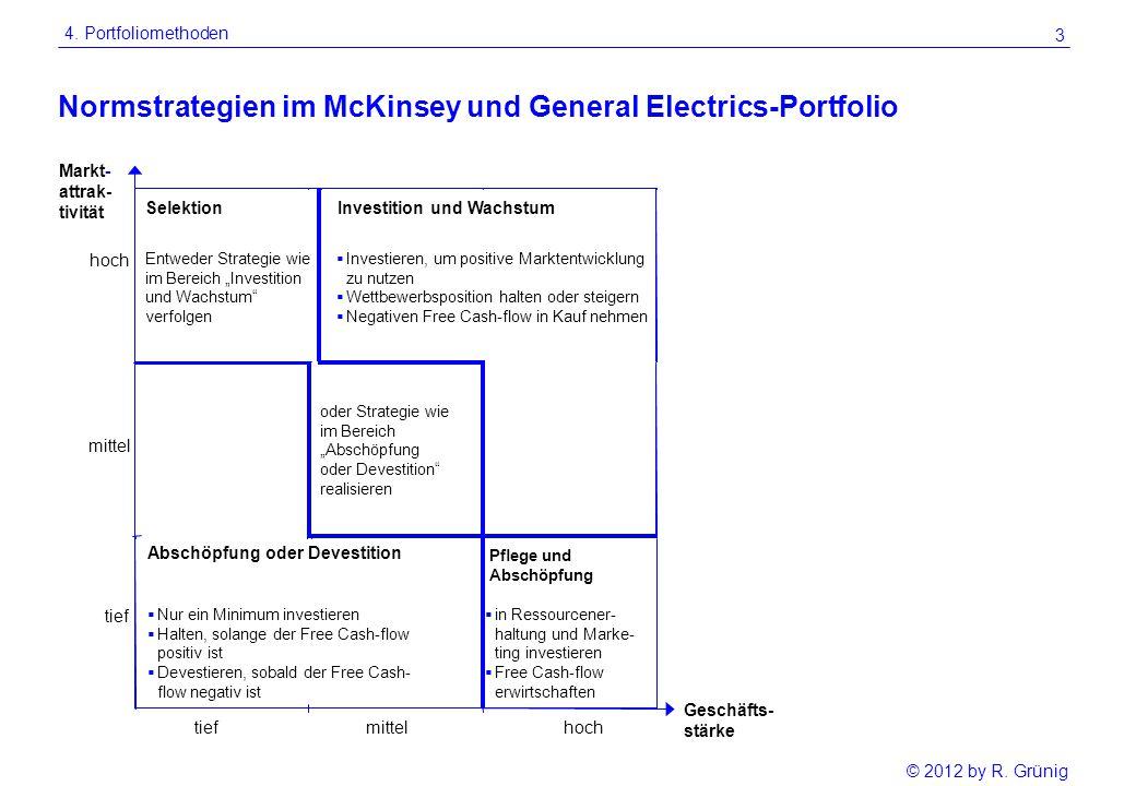 © 2012 by R. Grünig 3 Normstrategien im McKinsey und General Electrics-Portfolio Selektion Investition und Wachstum Abschöpfung oder Devestition Markt