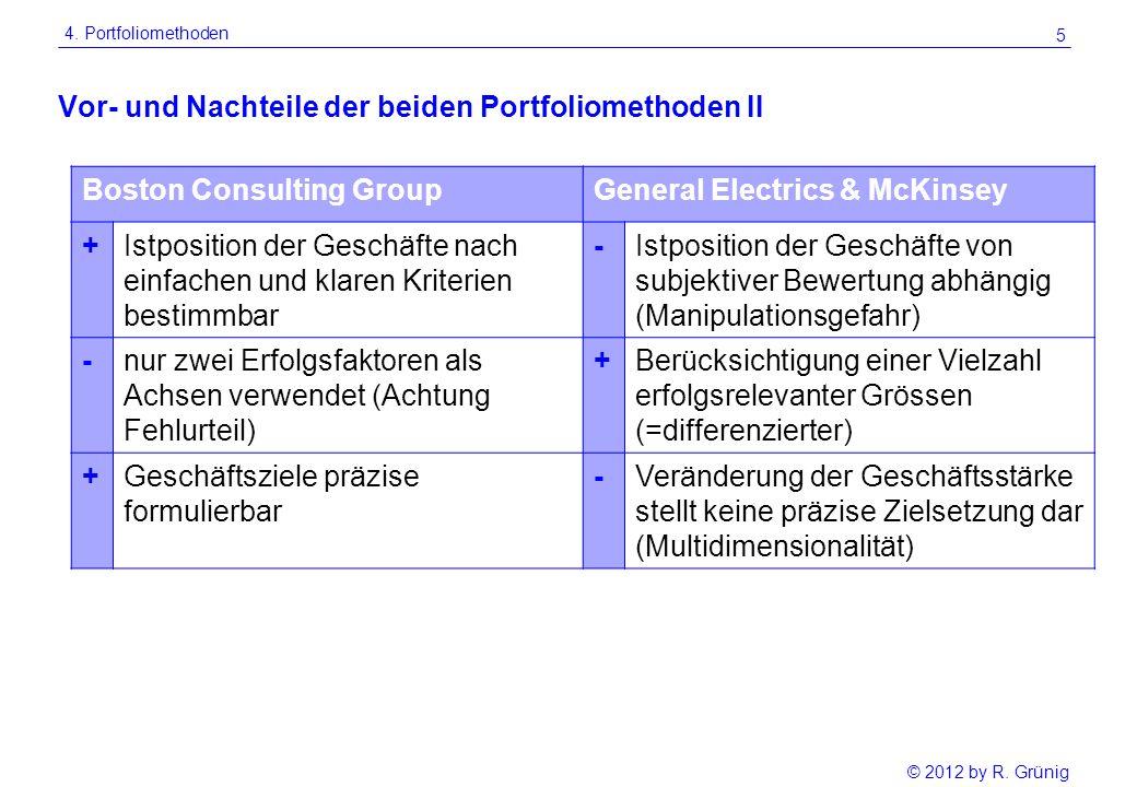 © 2012 by R. Grünig 5 Vor- und Nachteile der beiden Portfoliomethoden II 4. Portfoliomethoden Boston Consulting GroupGeneral Electrics & McKinsey +Ist