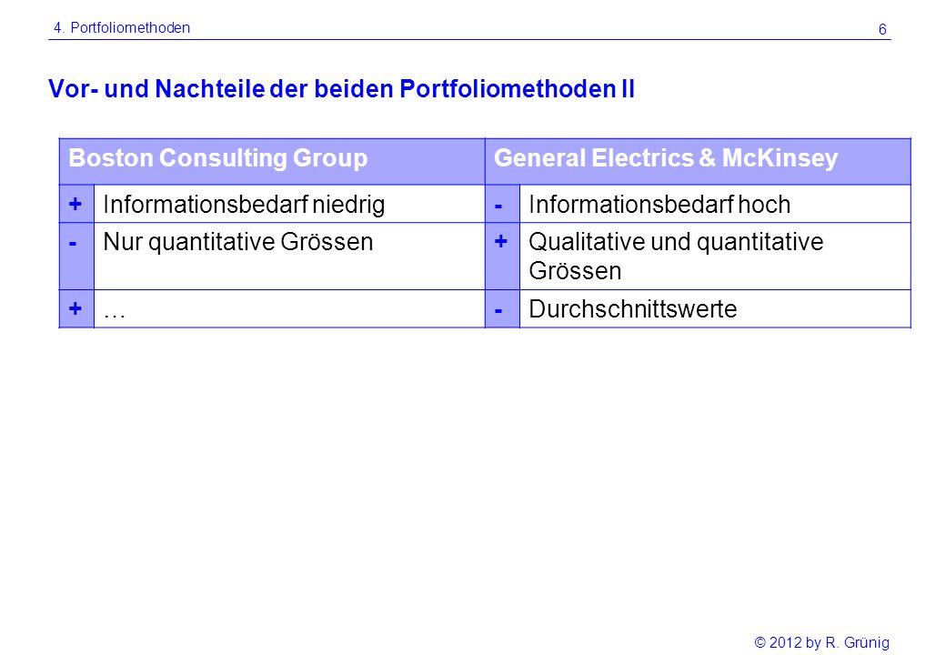 © 2012 by R. Grünig 6 Vor- und Nachteile der beiden Portfoliomethoden II 4. Portfoliomethoden Boston Consulting GroupGeneral Electrics & McKinsey +Inf