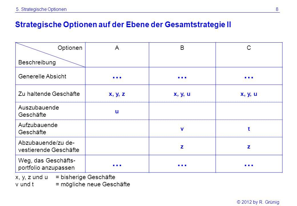 © 2012 by R. Grünig 8 Strategische Optionen auf der Ebene der Gesamtstrategie II Optionen Beschreibung ABC Generelle Absicht ……… Zu haltende Geschäfte