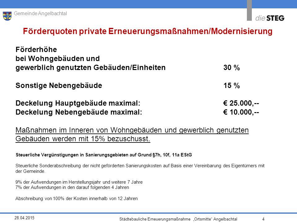 """28.04.2015 Städtebauliche Erneuerungsmaßnahme """"Ortsmitte Angelbachtal 4 Gemeinde Angelbachtal Förderquoten private Erneuerungsmaßnahmen/Modernisierung Förderhöhe bei Wohngebäuden und gewerblich genutzten Gebäuden/Einheiten30 % Sonstige Nebengebäude15 % Deckelung Hauptgebäude maximal:€ 25.000,-- Deckelung Nebengebäude maximal:€ 10.000,-- Maßnahmen im Inneren von Wohngebäuden und gewerblich genutzten Gebäuden werden mit 15% bezuschusst."""