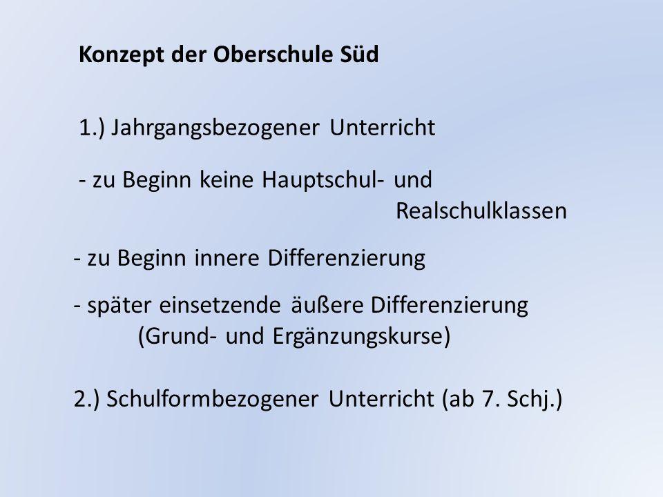 Konzept der Oberschule Süd Berufskundlicher Schwerpunkt mit besonderen Maßnahmen zur Berufsorientierung und -bildung (z.B.