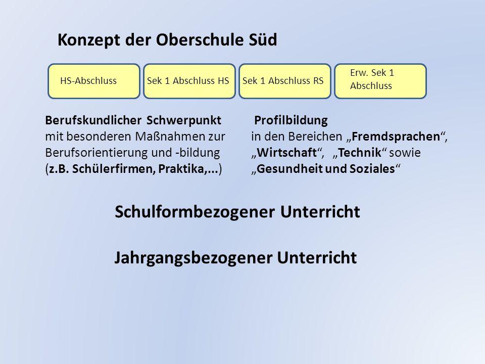 Konzept der Oberschule Süd Berufskundlicher Schwerpunkt mit besonderen Maßnahmen zur Berufsorientierung und -bildung (z.B. Schülerfirmen, Praktika,...