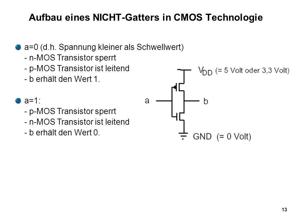 13 Aufbau eines NICHT-Gatters in CMOS Technologie a=0 (d.h. Spannung kleiner als Schwellwert) - n-MOS Transistor sperrt - p-MOS Transistor ist leitend