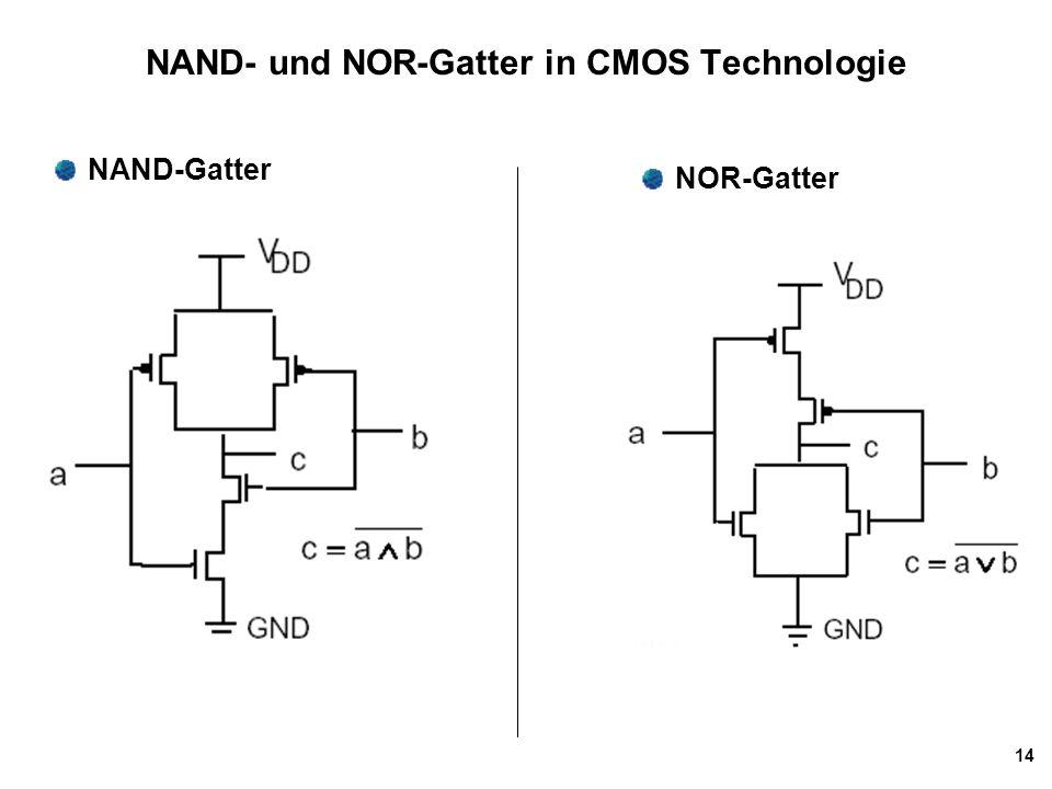 14 NAND- und NOR-Gatter in CMOS Technologie NAND-Gatter NOR-Gatter