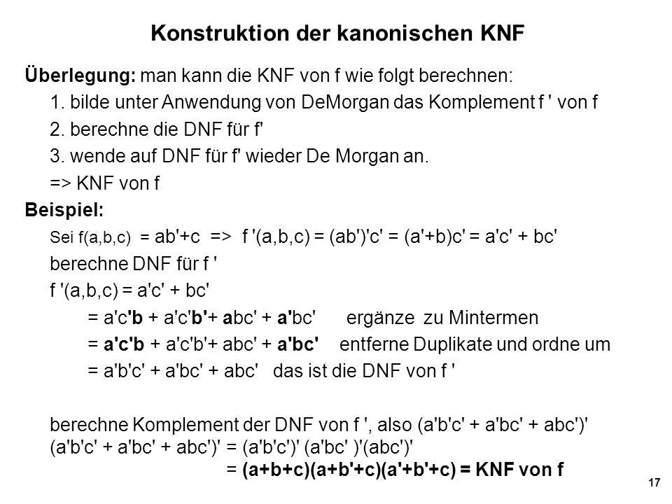 17 Konstruktion der kanonischen KNF Überlegung: man kann die KNF von f wie folgt berechnen: 1. bilde unter Anwendung von DeMorgan das Komplement f ' v