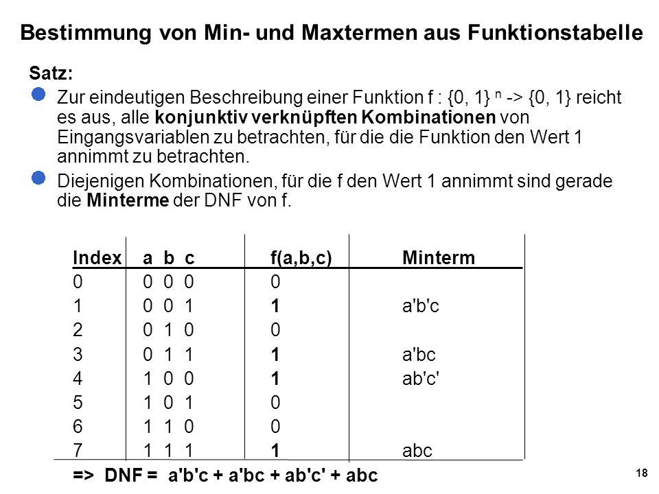 18 Bestimmung von Min- und Maxtermen aus Funktionstabelle Indexa b cf(a,b,c)Minterm 0 0 0 0 0 1 0 0 11a'b'c 2 0 1 00 30 1 11a'bc 4 1 0 01ab'c' 5 1 0 1
