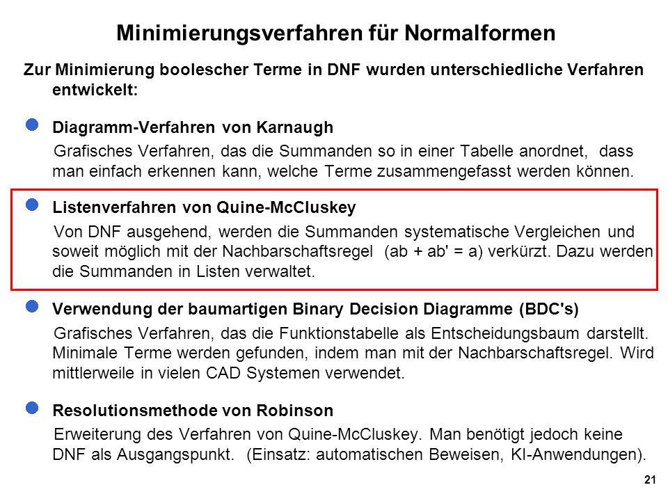 21 Minimierungsverfahren für Normalformen Zur Minimierung boolescher Terme in DNF wurden unterschiedliche Verfahren entwickelt: Diagramm-Verfahren von