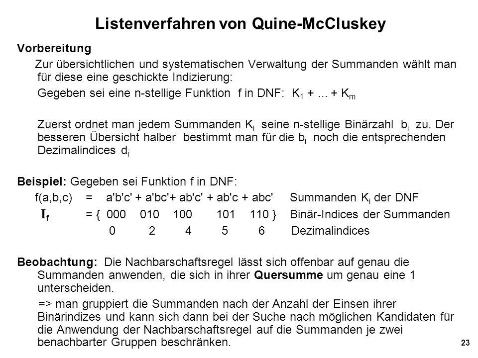 23 Listenverfahren von Quine-McCluskey Vorbereitung Zur übersichtlichen und systematischen Verwaltung der Summanden wählt man für diese eine geschickt
