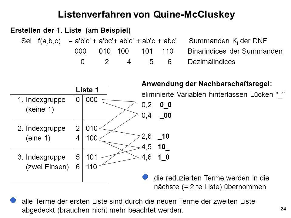 24 Listenverfahren von Quine-McCluskey Erstellen der 1. Liste (am Beispiel) Sei f(a,b,c) = a'b'c' + a'bc'+ ab'c' + ab'c + abc' Summanden K i der DNF 0
