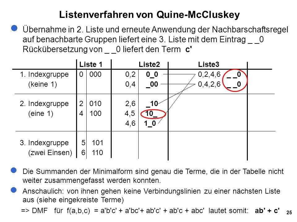 25 Listenverfahren von Quine-McCluskey Übernahme in 2. Liste und erneute Anwendung der Nachbarschaftsregel auf benachbarte Gruppen liefert eine 3. Lis