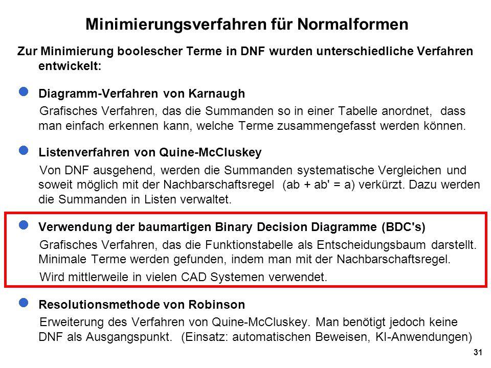 31 Minimierungsverfahren für Normalformen Zur Minimierung boolescher Terme in DNF wurden unterschiedliche Verfahren entwickelt: Diagramm-Verfahren von