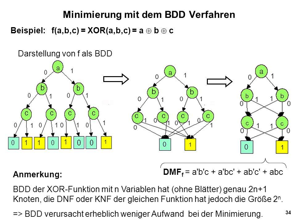 34 Minimierung mit dem BDD Verfahren Beispiel: f(a,b,c) = XOR(a,b,c) = a  b  c Darstellung von f als BDD Anmerkung: BDD der XOR-Funktion mit n Varia