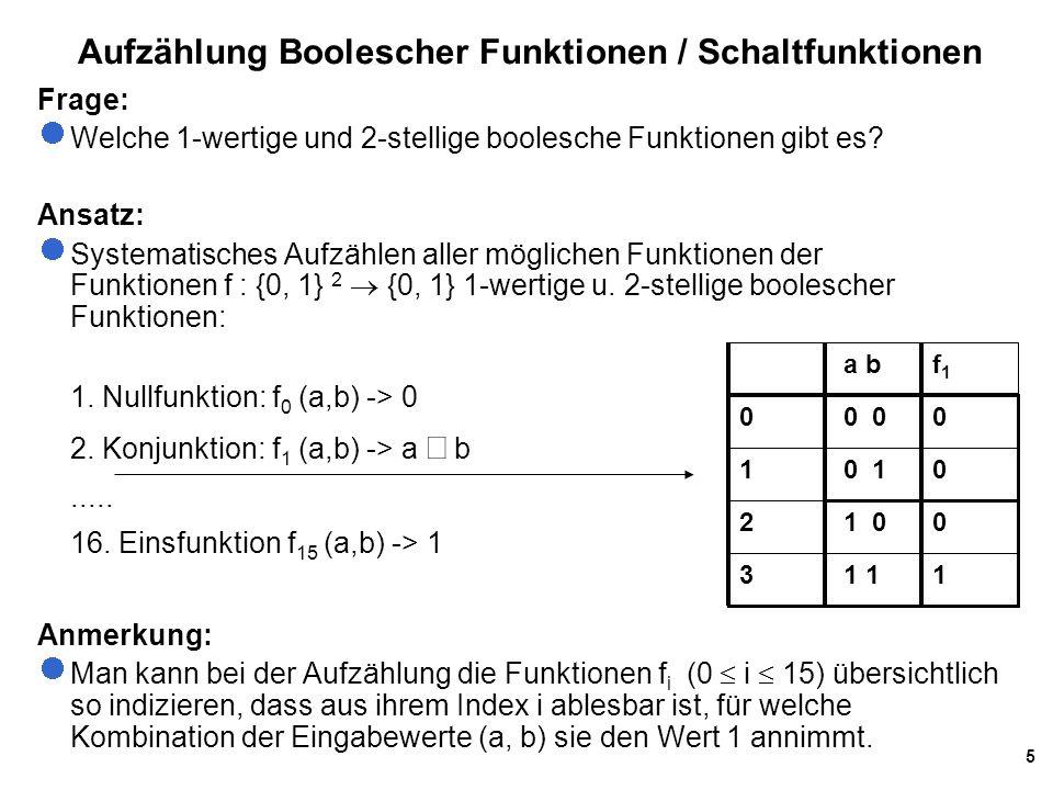 6 Aufzählung Boolescher Funktionen / Schaltfunktionen f i 0 1 2 3AusdruckBezeichnungKürzel f 0 0 0 0 00Null-Funktion f 1 0 0 0 1a  bKonjunktionUND f 2 0 0 1 0a   b f 3 0 0 1 1a Projektion f 4 0 1 0 0  a  b f 5 0 1 0 1b Projektion f 6 0 1 1 0a  b AntivalenzXOR...........
