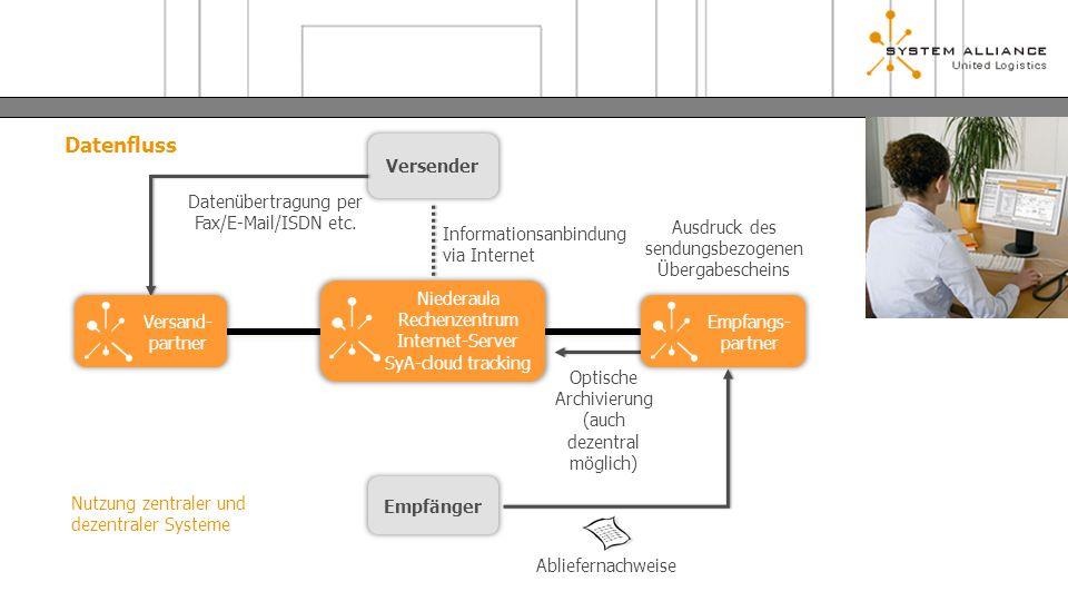 Datenfluss Abliefernachweise Empfänger Versender Datenübertragung per Fax/E-Mail/ISDN etc. Informationsanbindung via Internet Ausdruck des sendungsbez