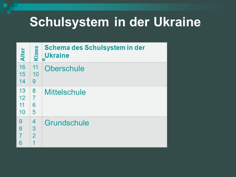 Schulsystem in der Ukraine Alter Klass e Schema des Schulsystem in der Ukraine 16 15 14 11 10 9 Oberschule 13 12 11 10 87658765 Mittelschule 98769876
