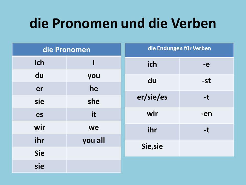 die Pronomen und die Verben die Pronomen ichI duyou erhe sieshe esit wirwe ihryou all Sie sie die Endungen für Verben ich-e du-st er/sie/es-t wir-en i