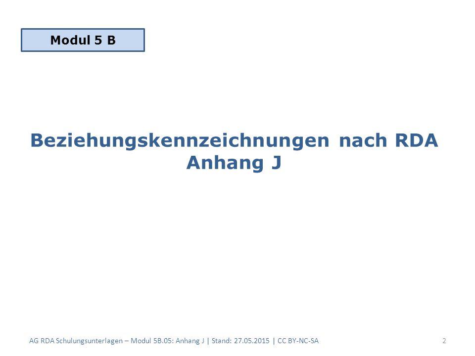 Beziehungskennzeichnungen nach RDA Anhang J AG RDA Schulungsunterlagen – Modul 5B.05: Anhang J | Stand: 27.05.2015 | CC BY-NC-SA2 Modul 5 B