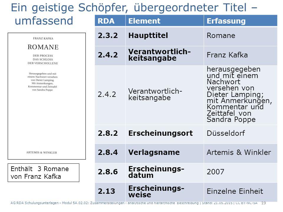 AG RDA Schulungsunterlagen – Modul 5A.02.02: Zusammenstellungen - analytische und hierarchische Beschreibung | Stand: 21.05.2015 | CC BY-NC-SA 19 RDAE