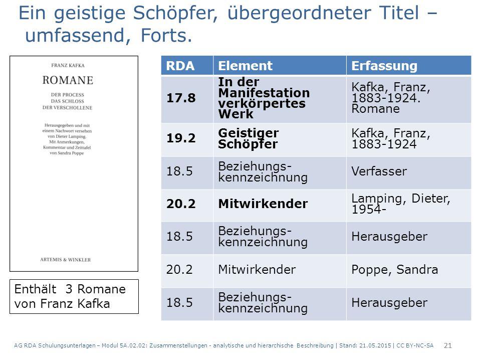 AG RDA Schulungsunterlagen – Modul 5A.02.02: Zusammenstellungen - analytische und hierarchische Beschreibung | Stand: 21.05.2015 | CC BY-NC-SA 21 RDAE