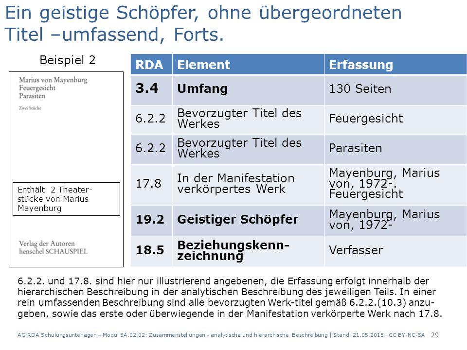 AG RDA Schulungsunterlagen – Modul 5A.02.02: Zusammenstellungen - analytische und hierarchische Beschreibung | Stand: 21.05.2015 | CC BY-NC-SA 29 RDAE