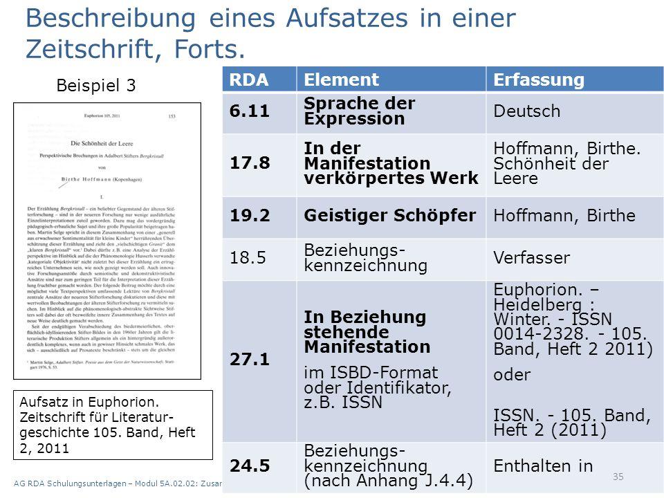 AG RDA Schulungsunterlagen – Modul 5A.02.02: Zusammenstellungen - analytische und hierarchische Beschreibung | Stand: 21.05.2015 | CC BY-NC-SA 35 RDAE