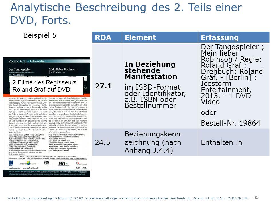 AG RDA Schulungsunterlagen – Modul 5A.02.02: Zusammenstellungen - analytische und hierarchische Beschreibung | Stand: 21.05.2015 | CC BY-NC-SA 45 RDAE