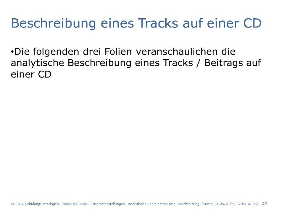 Beschreibung eines Tracks auf einer CD Die folgenden drei Folien veranschaulichen die analytische Beschreibung eines Tracks / Beitrags auf einer CD AG
