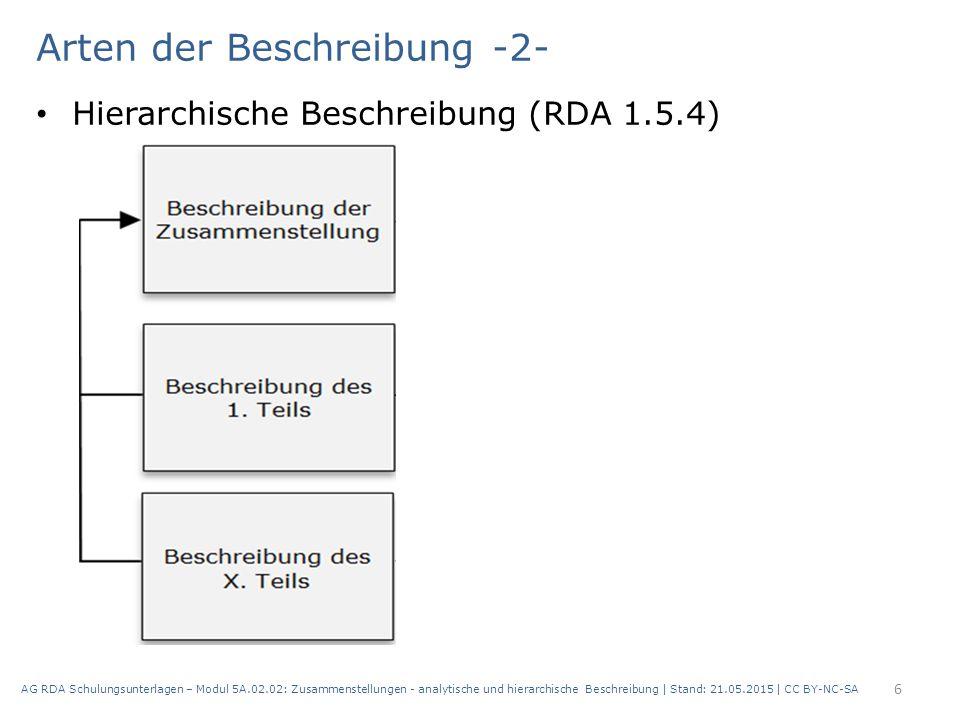 AG RDA Schulungsunterlagen – Modul 5A.02.02: Zusammenstellungen - analytische und hierarchische Beschreibung | Stand: 21.05.2015 | CC BY-NC-SA 47 RDAElementErfassung 2.3.2HaupttitelDie Falle 2.4.2 Verantwortlich- keitsangabe Robert Gernhardt 2.8.6 Erscheinungs- datum 2012 2.13 Erscheinungs- weise Einzelne Einheit 3.2Medientypaudio 3.3DatenträgertypAudiodisk 6.2.2 Bevorzugter Titel des Werkes Die Falle 6.9Inhaltstyp gesprochenes Wort Beschreibung eines Tracks auf einer CD Beispiel 6 47
