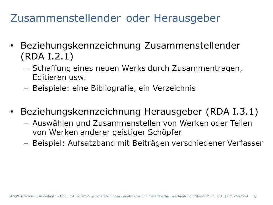 AG RDA Schulungsunterlagen – Modul 5A.02.02: Zusammenstellungen - analytische und hierarchische Beschreibung | Stand: 21.05.2015 | CC BY-NC-SA 19 RDAElementErfassung 2.3.2HaupttitelRomane 2.4.2 Verantwortlich- keitsangabe Franz Kafka 2.4.2 Verantwortlich- keitsangabe herausgegeben und mit einem Nachwort versehen von Dieter Lamping; mit Anmerkungen, Kommentar und Zeittafel von Sandra Poppe 2.8.2ErscheinungsortDüsseldorf 2.8.4VerlagsnameArtemis & Winkler 2.8.6 Erscheinungs- datum 2007 2.13 Erscheinungs- weise Einzelne Einheit Ein geistige Schöpfer, übergeordneter Titel – umfassend Beispiel 1 Enthält 3 Romane von Franz Kafka 19