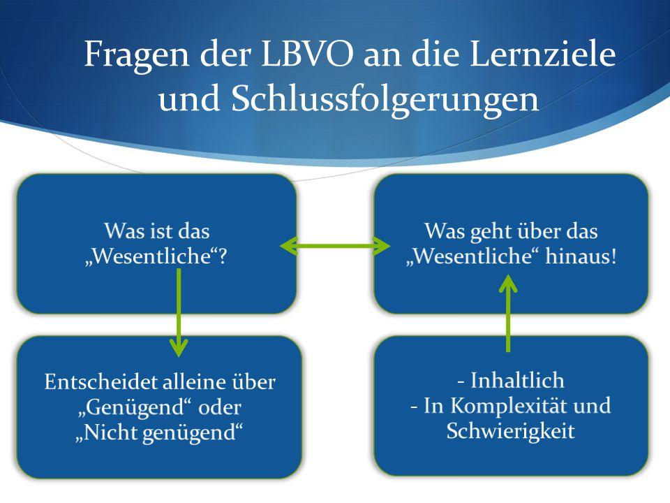 Fragen der LBVO an die Lernziele und Schlussfolgerungen