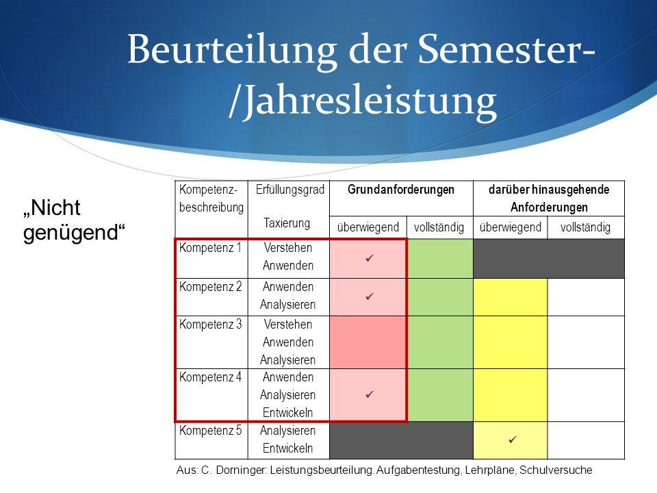 """Beurteilung der Semester- /Jahresleistung """"Nicht genügend Aus: C."""