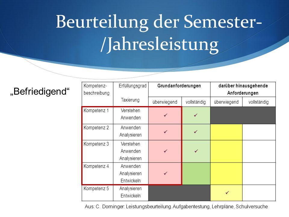 """Beurteilung der Semester- /Jahresleistung """"Befriedigend Aus: C."""